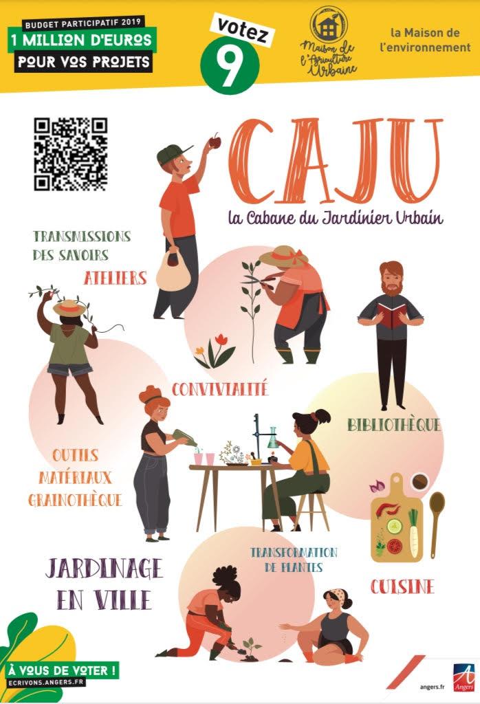 #CAJU